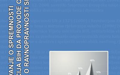 Ravnopravnost spolova i institucije BiH
