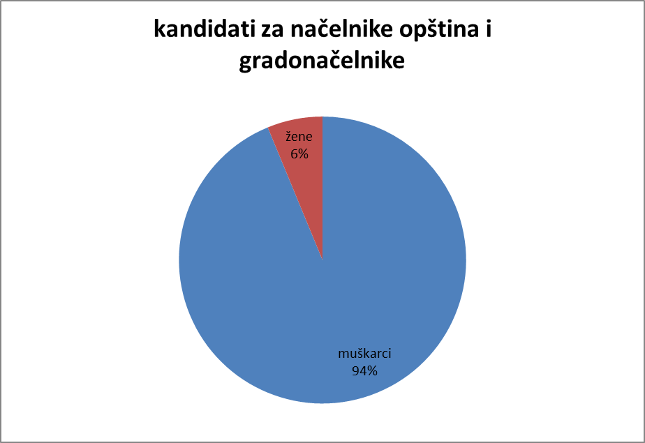 graikon 2 2016